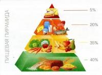 Питание школьника - здоровое питание!