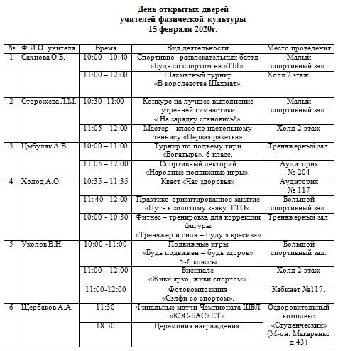 День открытых дверей учителей физической культуры 15 февраля 2020г.