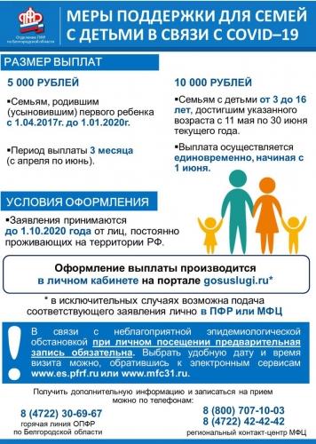 Меры поддержки для семей с детьми